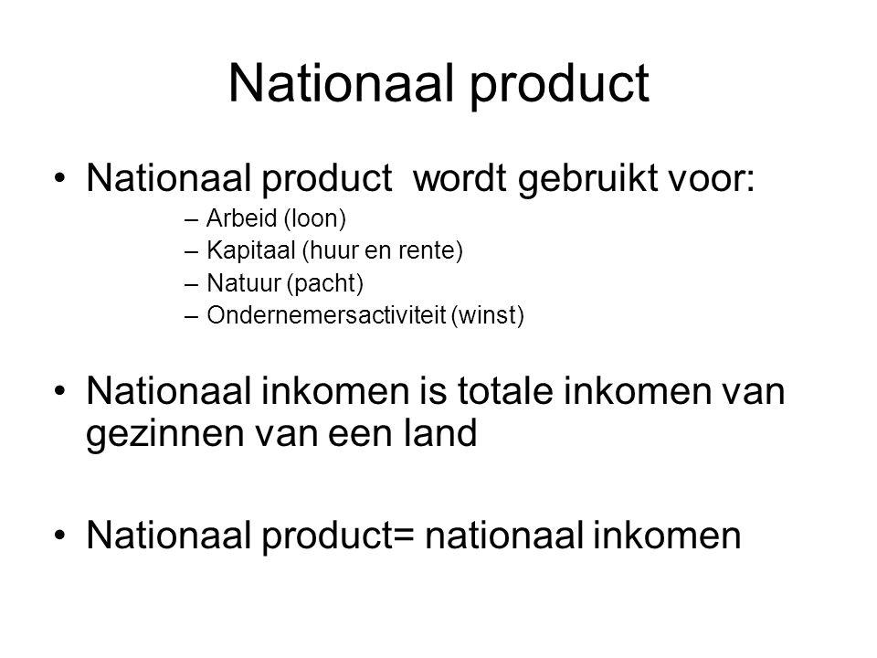 Nationaal product Nationaal product wordt gebruikt voor:
