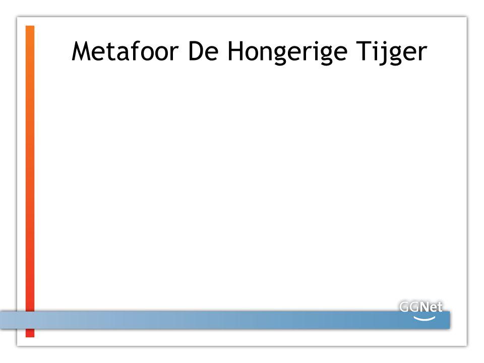 Metafoor De Hongerige Tijger