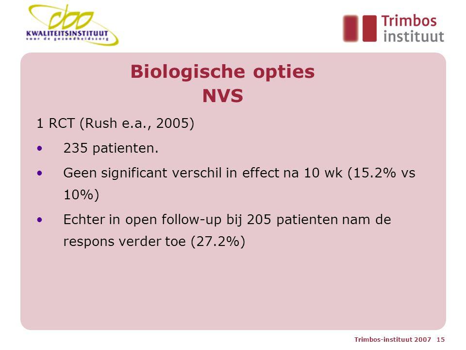Biologische opties NVS