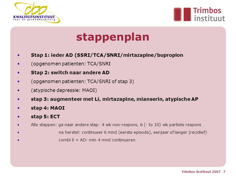 stappenplan Stap 1: ieder AD (SSRI/TCA/SNRI/mirtazapine/bupropion