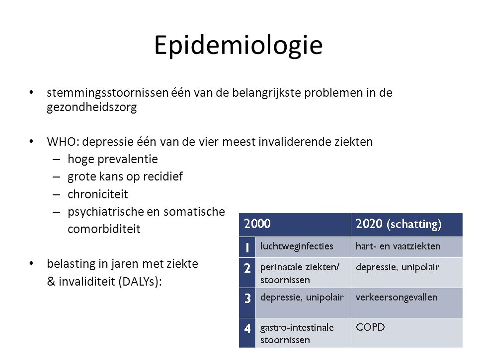 Epidemiologie stemmingsstoornissen één van de belangrijkste problemen in de gezondheidszorg.
