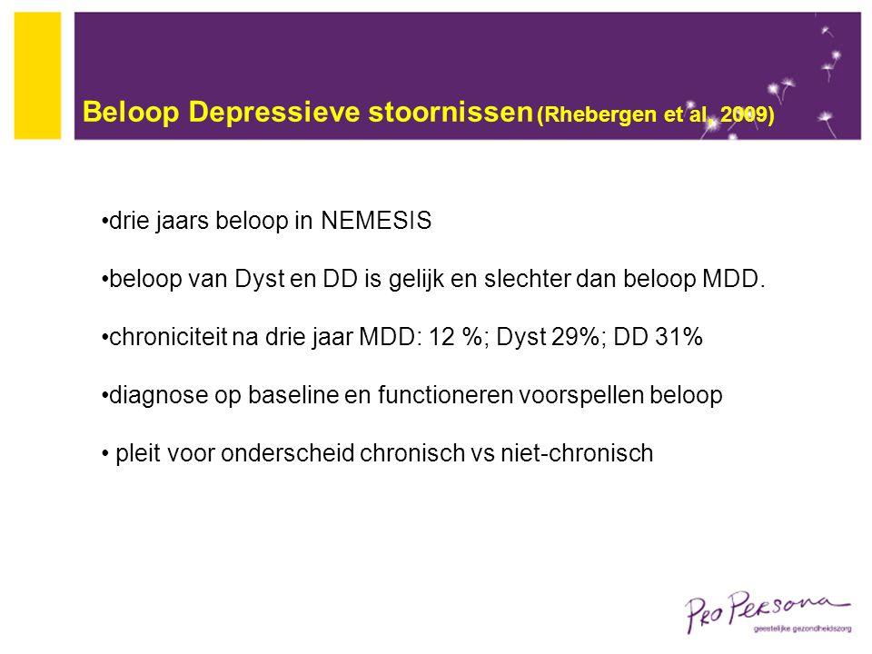 Beloop Depressieve stoornissen (Rhebergen et al, 2009)