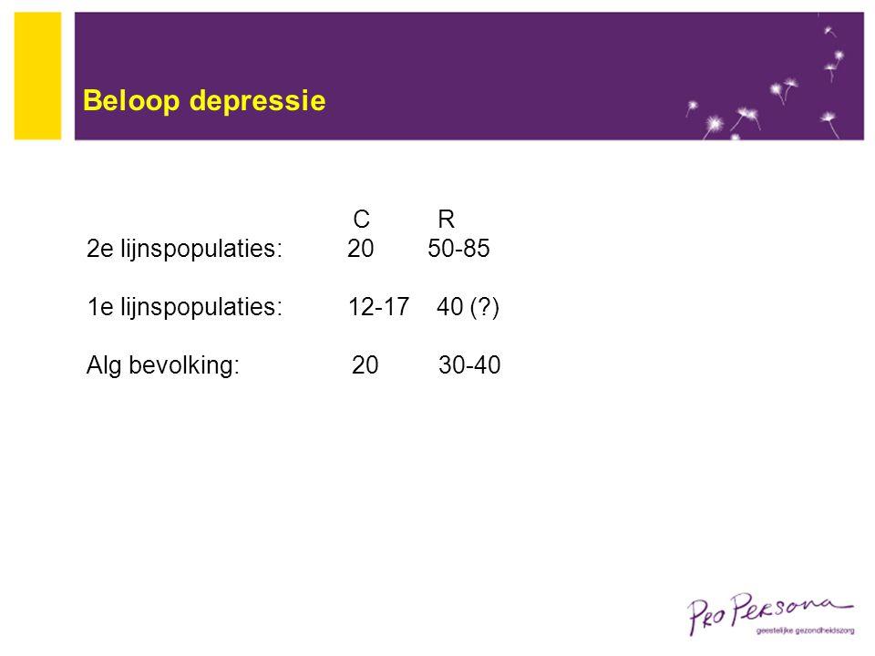 Beloop depressie 2e lijnspopulaties: 20 50-85