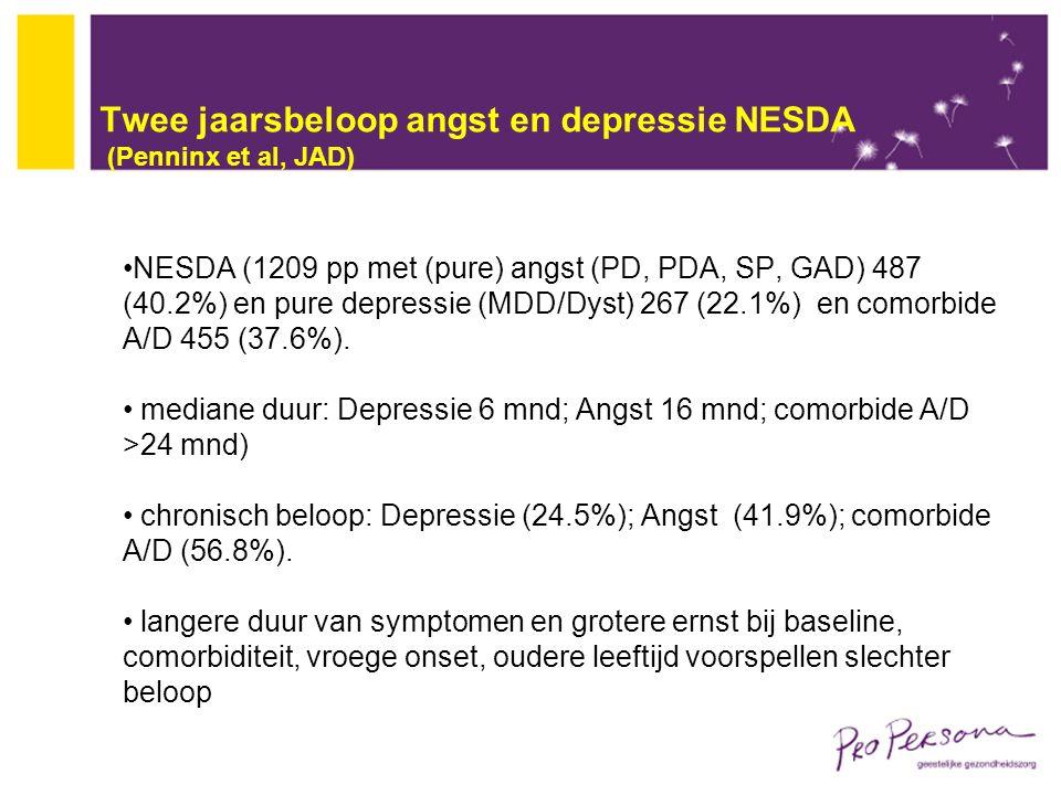 Twee jaarsbeloop angst en depressie NESDA (Penninx et al, JAD)