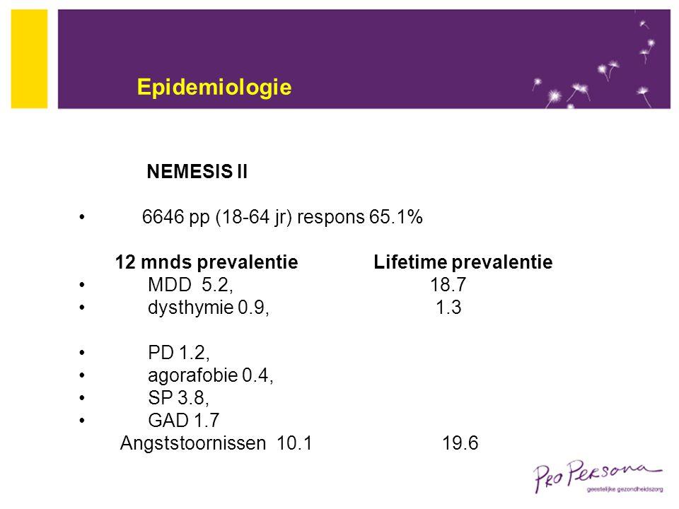 12 mnds prevalentie Lifetime prevalentie MDD 5.2, 18.7