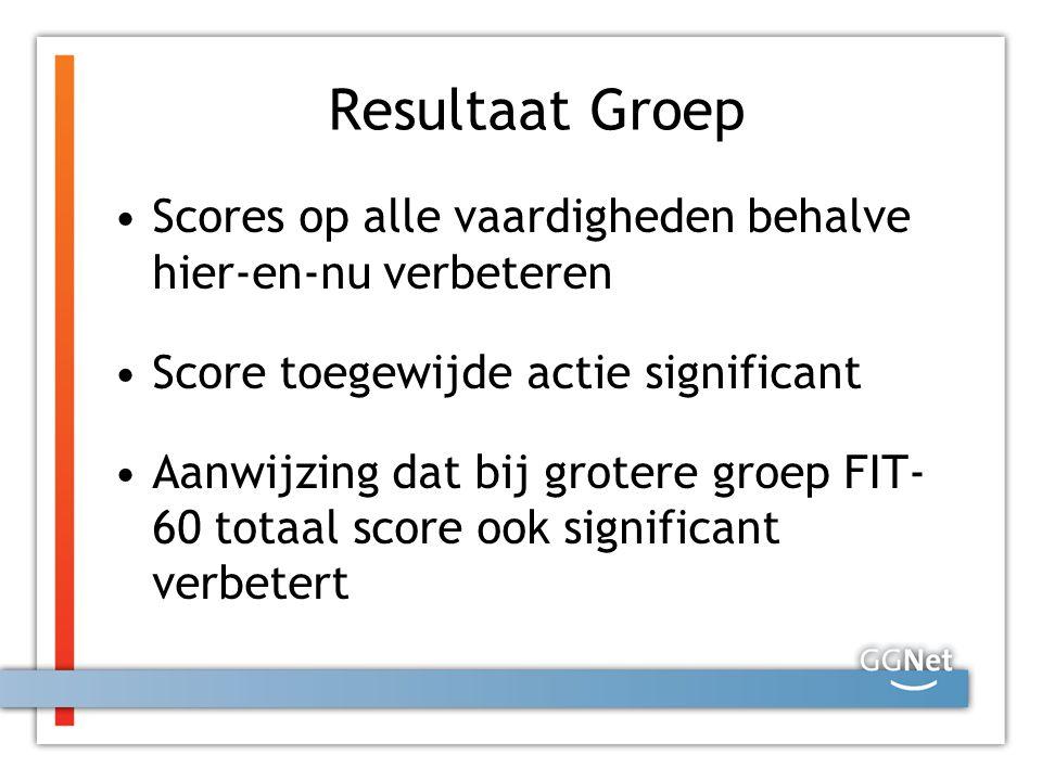 Resultaat Groep Scores op alle vaardigheden behalve hier-en-nu verbeteren. Score toegewijde actie significant.