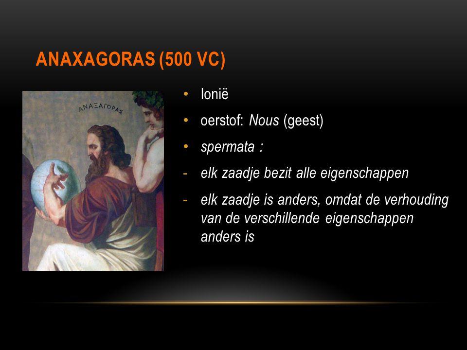 Anaxagoras (500 vC) Ionië oerstof: Nous (geest) spermata :