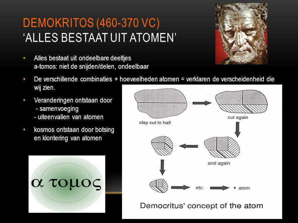 Demokritos (460-370 vC) 'Alles bestaat uit atomen'