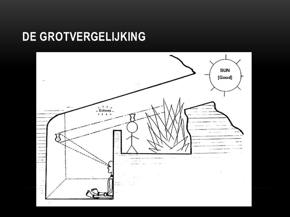 De grotvergelijking Lees de tekst van de grotvergelijking
