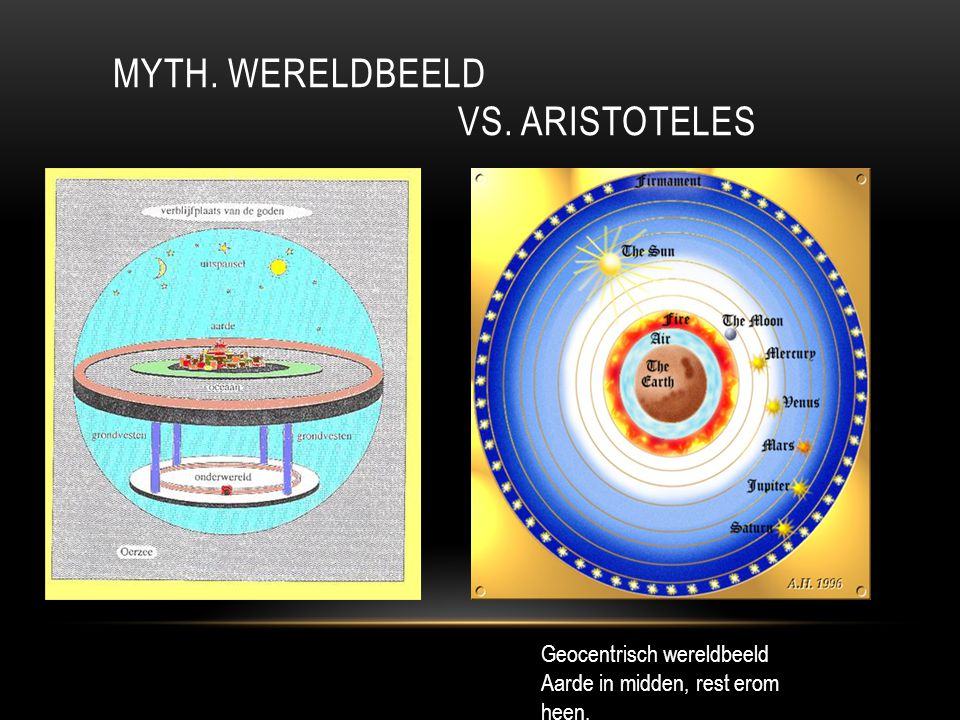 Myth. wereldbeeld vs. Aristoteles