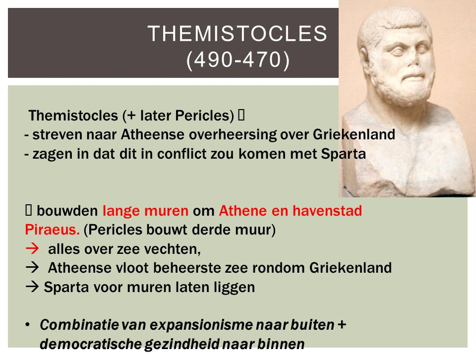 THEMISTOCLES (490-470)