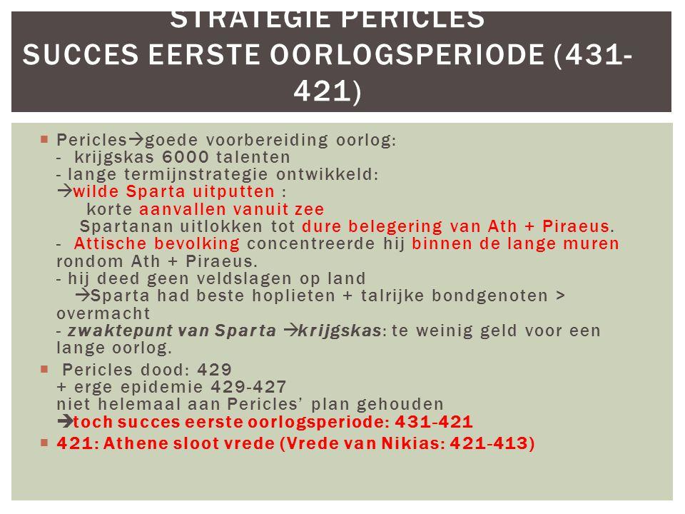 Strategie Pericles Succes eerste oorlogsperiode (431-421)