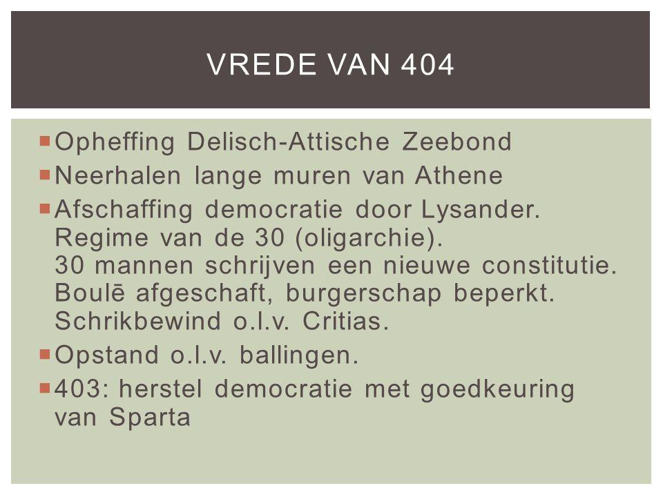 Vrede van 404 Opheffing Delisch-Attische Zeebond