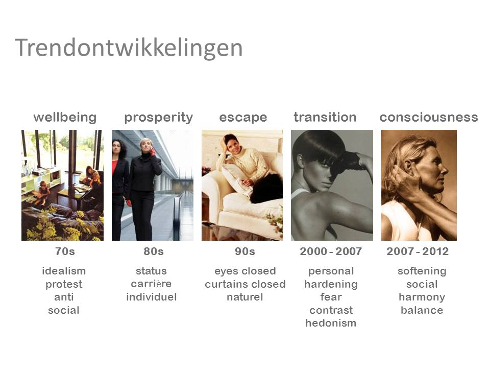 Trendontwikkelingen wellbeing prosperity escape transition
