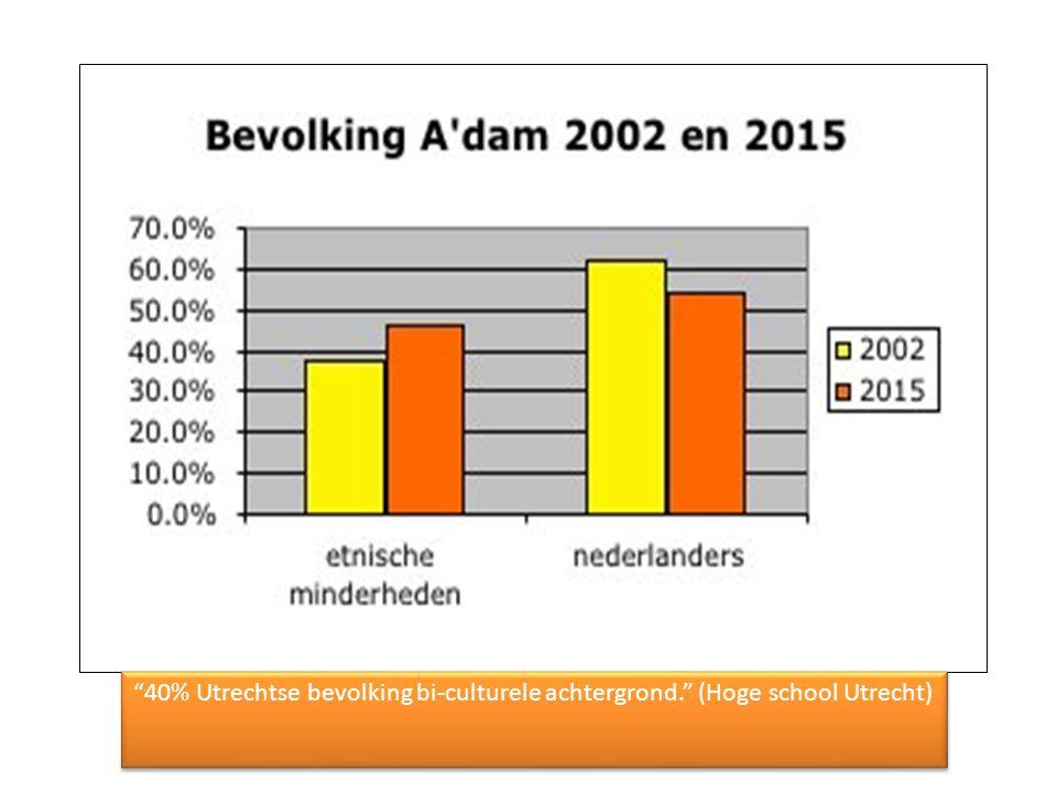 40% Utrechtse bevolking bi-culturele achtergrond