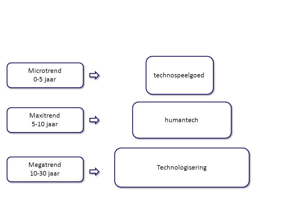 technospeelgoed Microtrend 0-5 jaar Maxitrend humantech 5-10 jaar