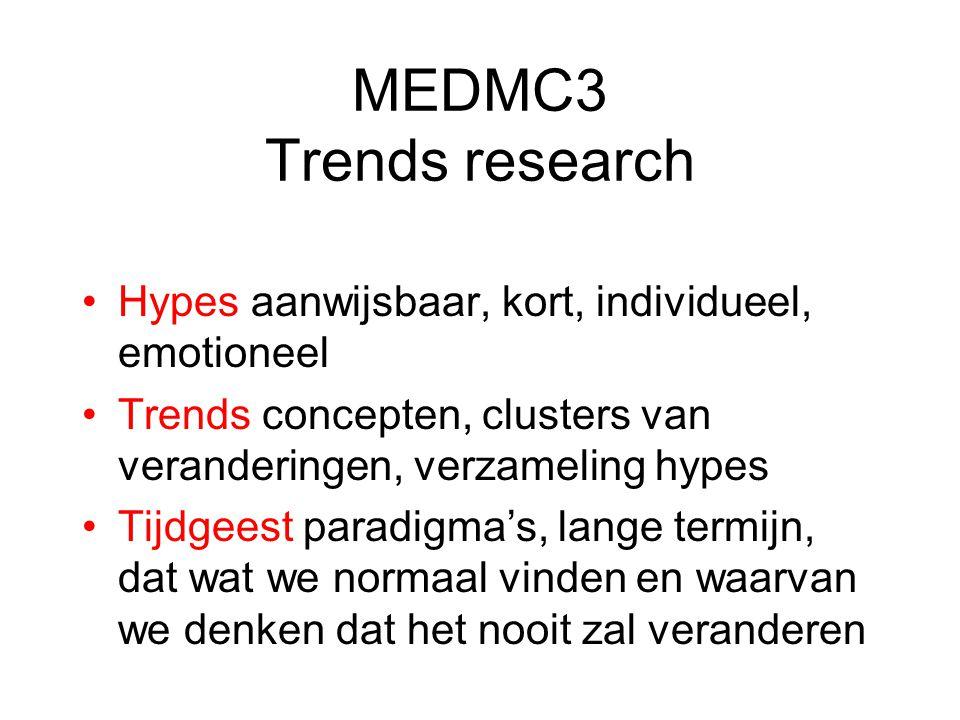 MEDMC3 Trends research Hypes aanwijsbaar, kort, individueel, emotioneel. Trends concepten, clusters van veranderingen, verzameling hypes.