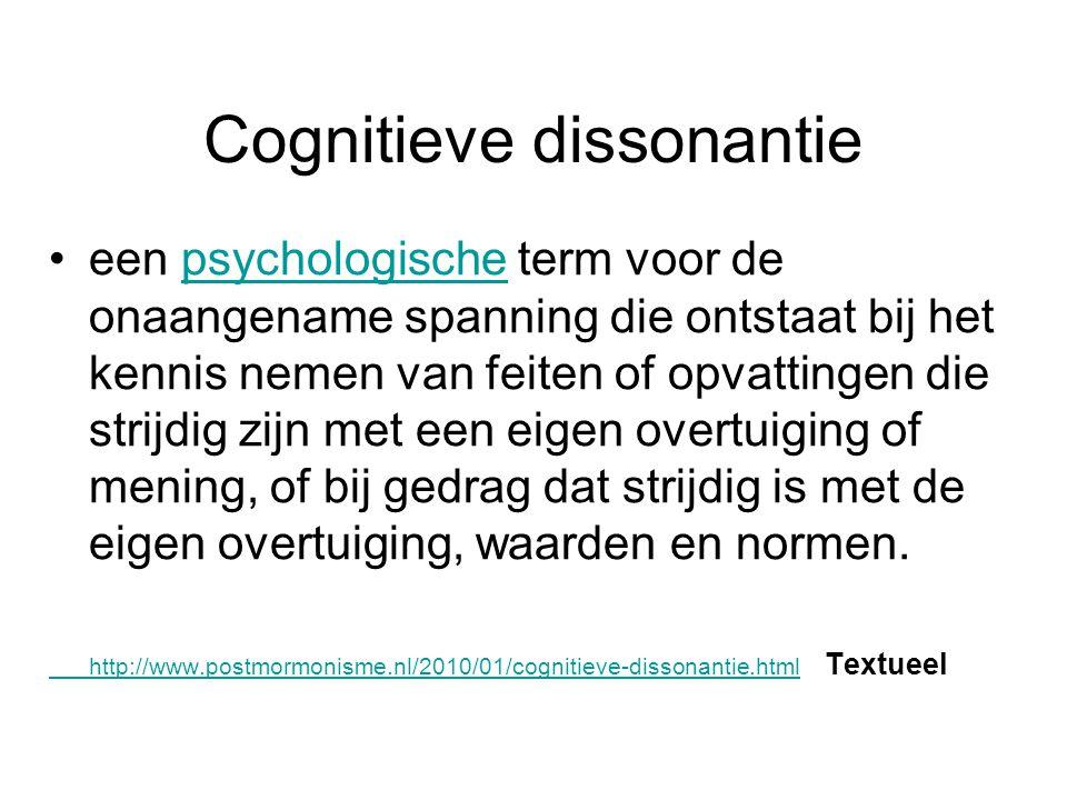 Cognitieve dissonantie