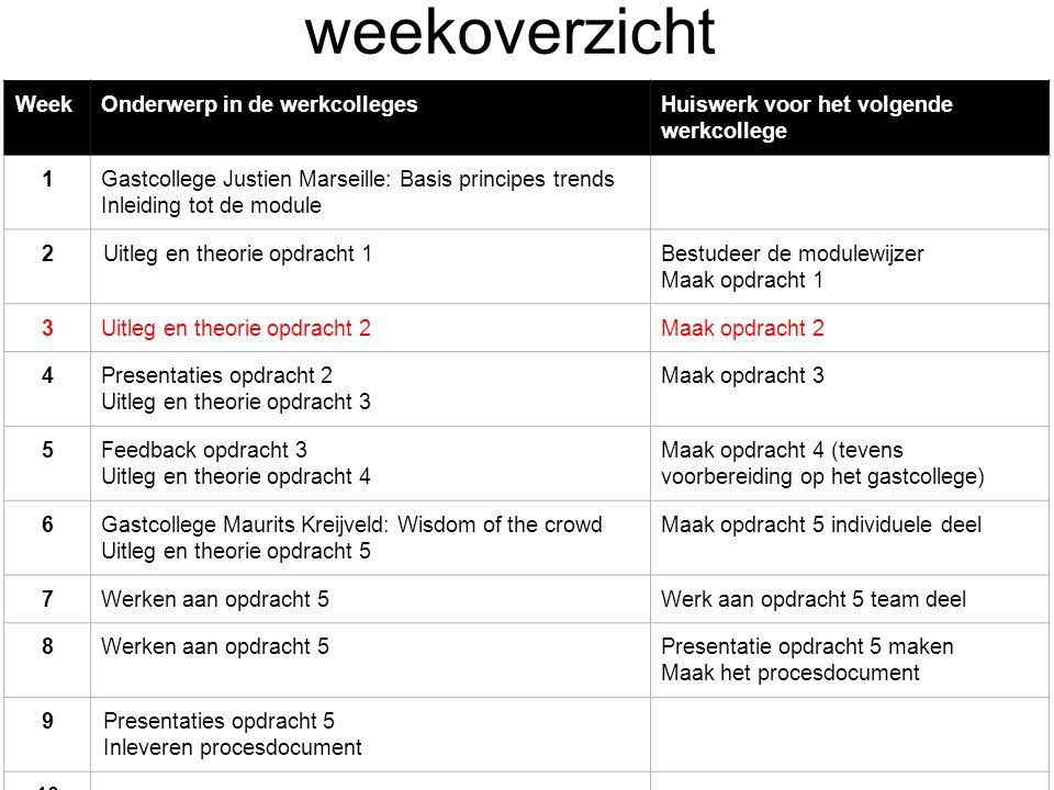 weekoverzicht Week Onderwerp in de werkcolleges