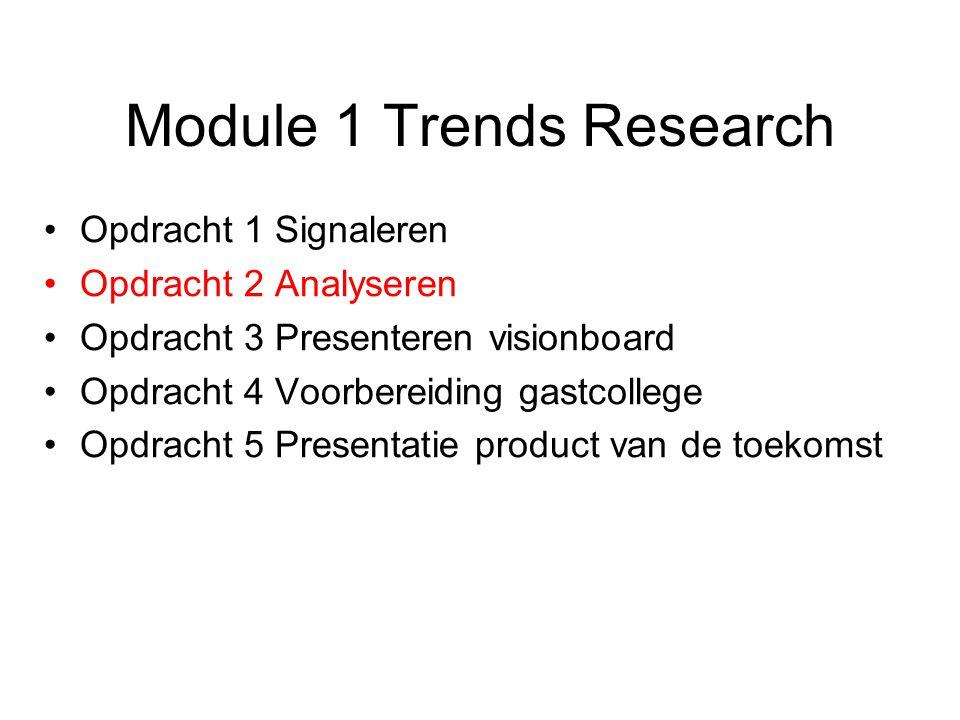 Module 1 Trends Research