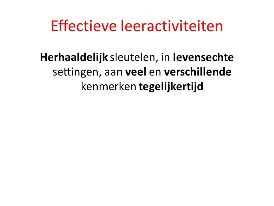 Effectieve leeractiviteiten