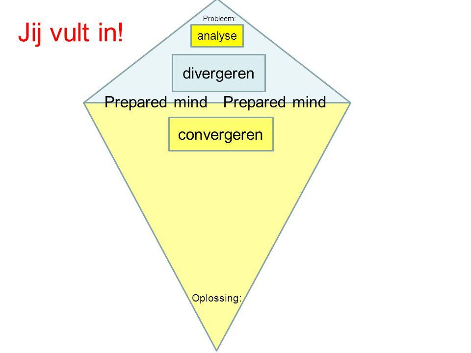 Jij vult in! divergeren Prepared mind Prepared mind convergeren