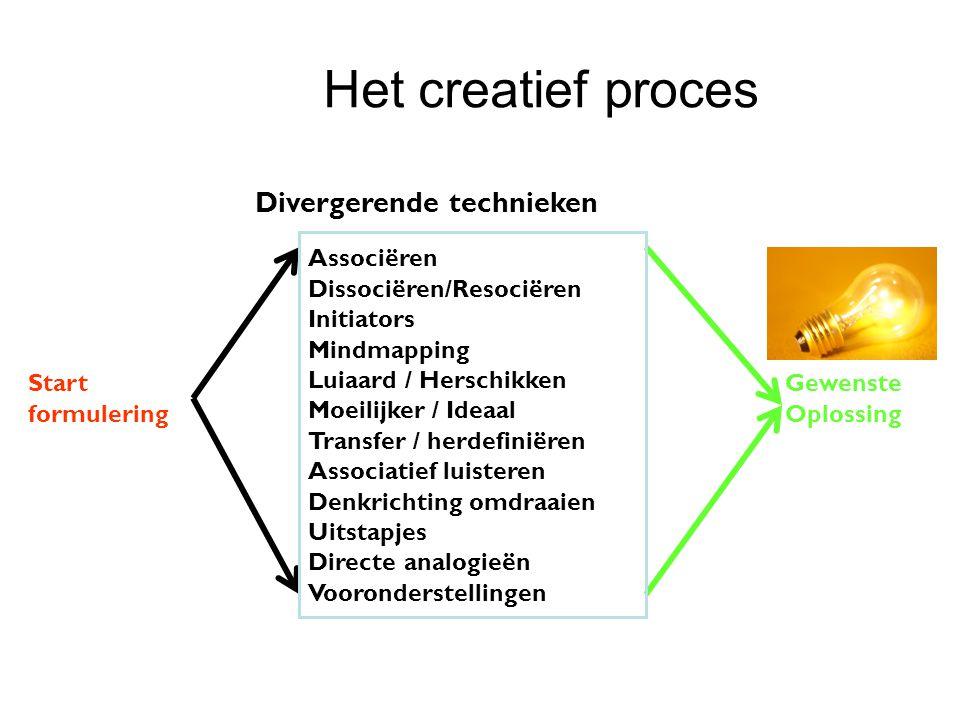 Het creatief proces Divergerende technieken