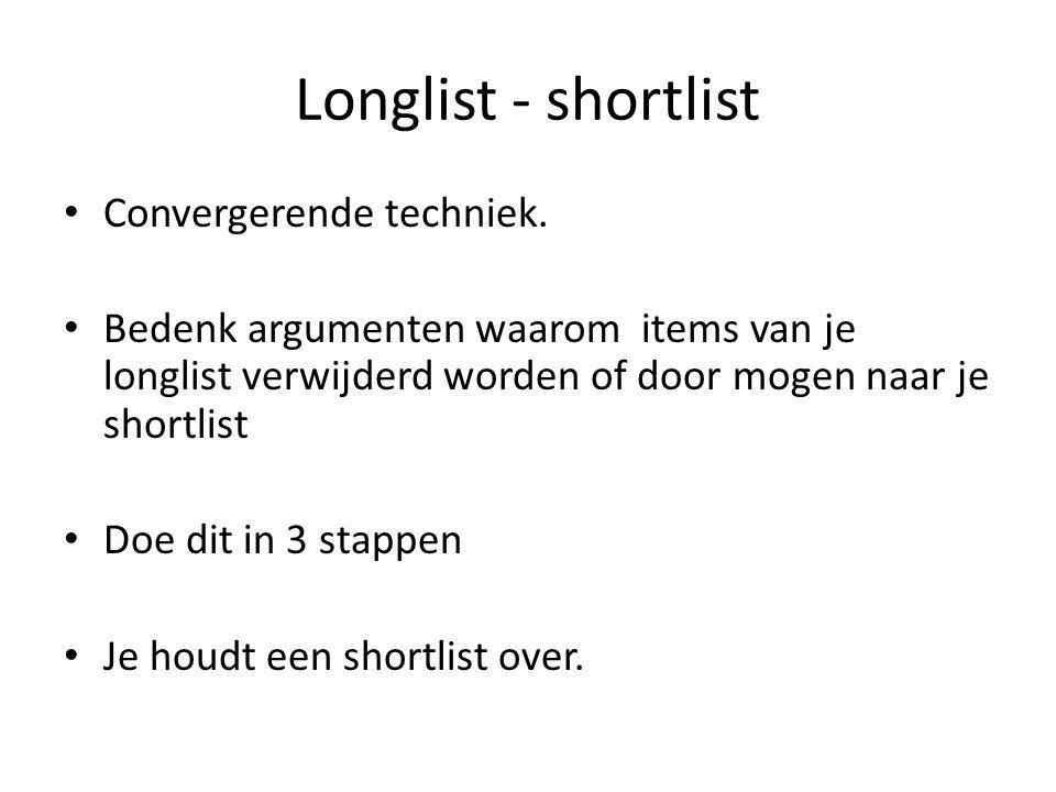 Longlist - shortlist Convergerende techniek.