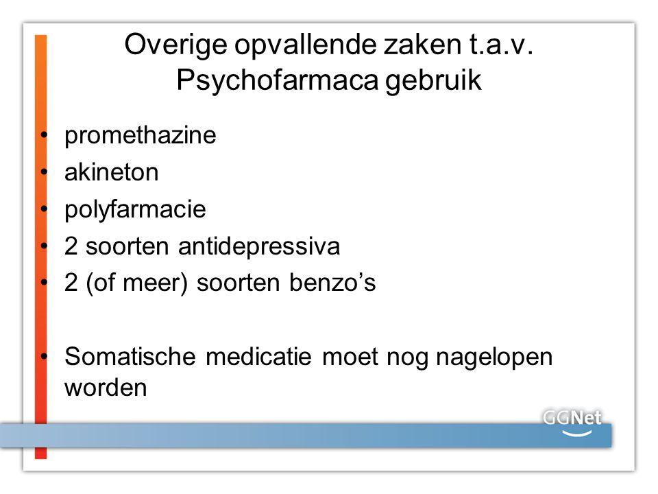 Overige opvallende zaken t.a.v. Psychofarmaca gebruik