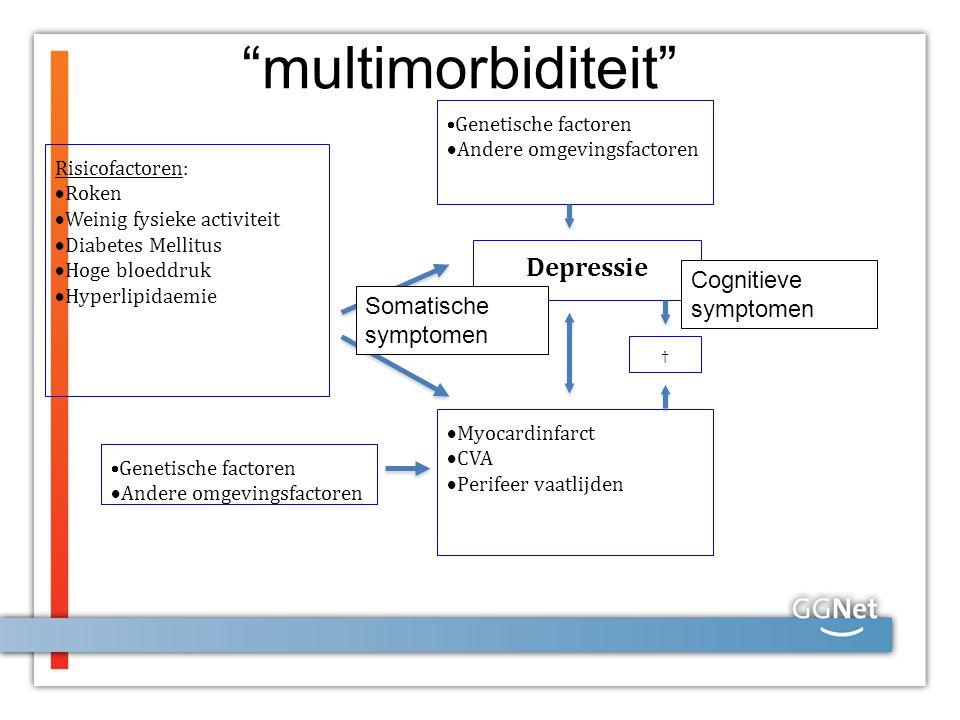 multimorbiditeit Depressie Cognitieve symptomen Somatische symptomen