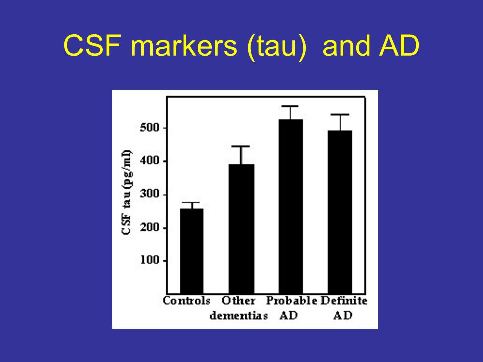 CSF markers (tau) and AD
