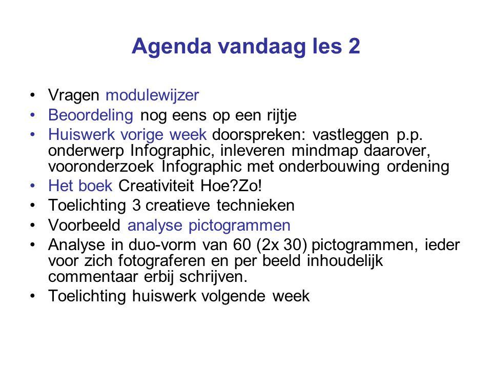 Agenda vandaag les 2 Vragen modulewijzer