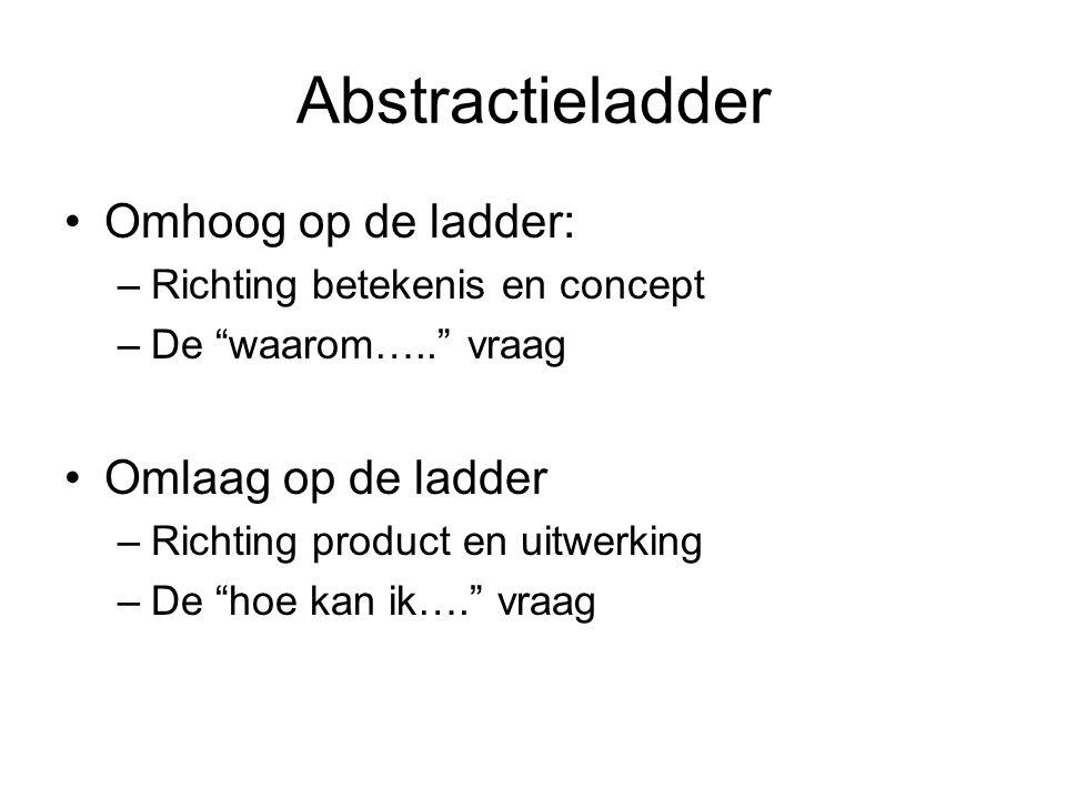 Abstractieladder Omhoog op de ladder: Omlaag op de ladder