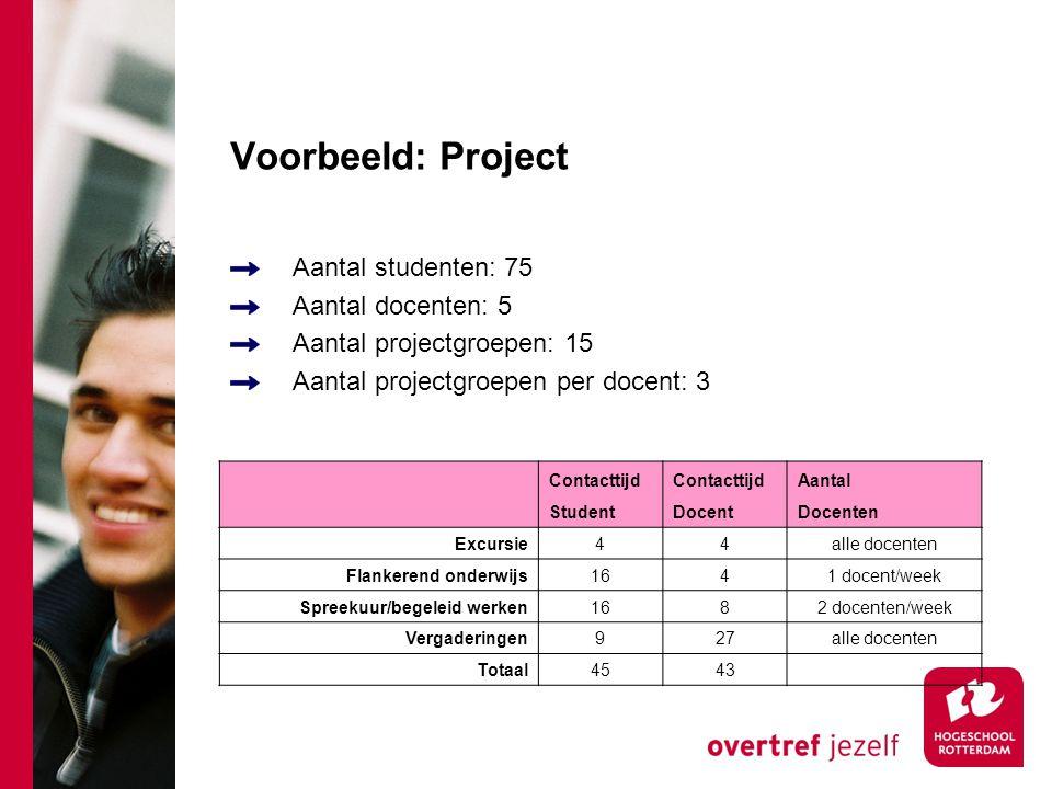 Voorbeeld: Project Aantal studenten: 75 Aantal docenten: 5