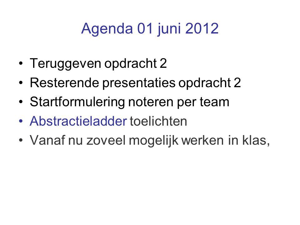 Agenda 01 juni 2012 Teruggeven opdracht 2