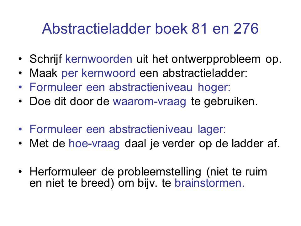 Abstractieladder boek 81 en 276