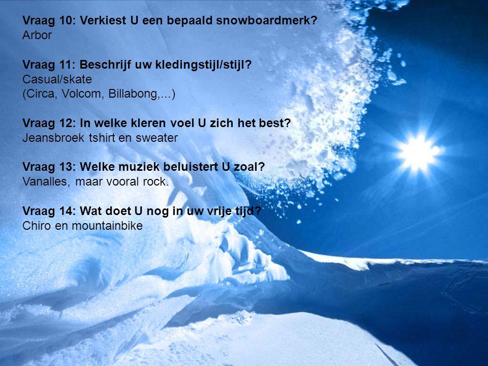 Vraag 10: Verkiest U een bepaald snowboardmerk