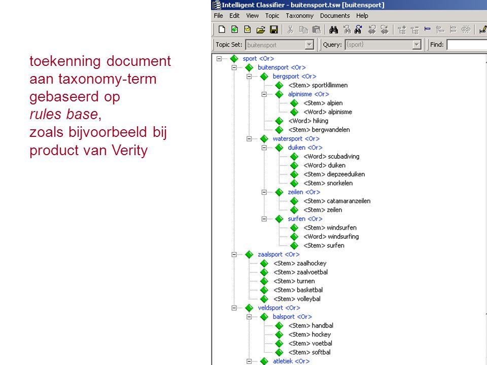 toekenning document aan taxonomy-term. gebaseerd op.
