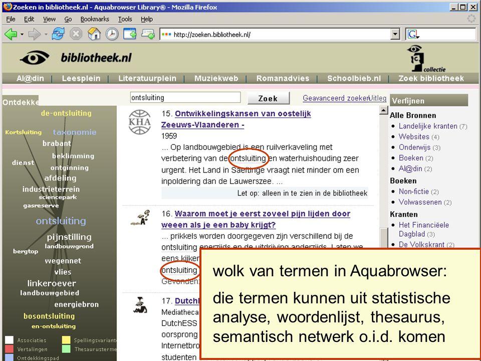 wolk van termen in Aquabrowser: