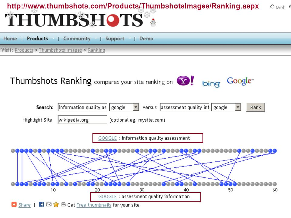 http://www.thumbshots.com/Products/ThumbshotsImages/Ranking.aspx