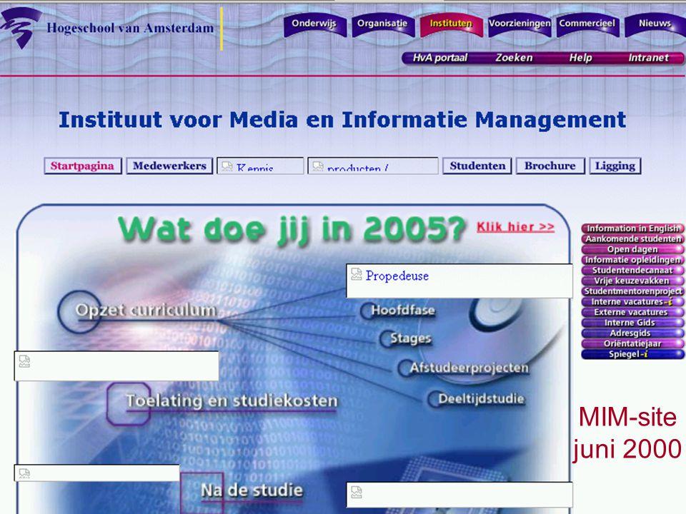 MIM-site juni 2000