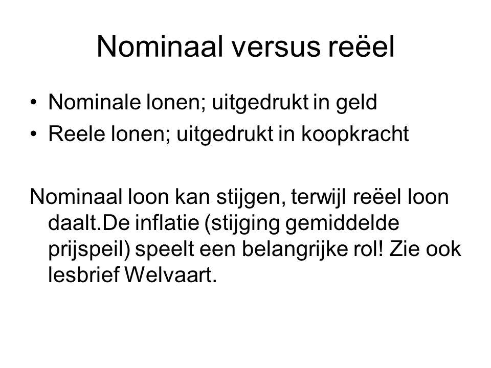 Nominaal versus reëel Nominale lonen; uitgedrukt in geld
