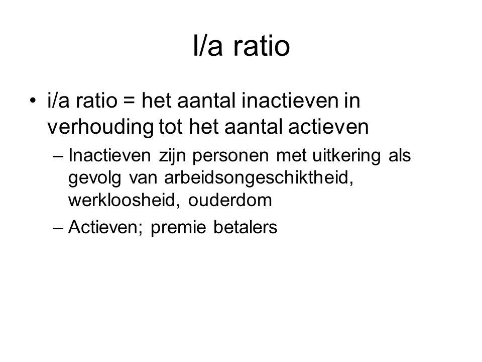 I/a ratio i/a ratio = het aantal inactieven in verhouding tot het aantal actieven.