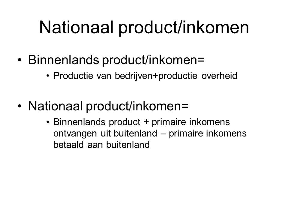 Nationaal product/inkomen