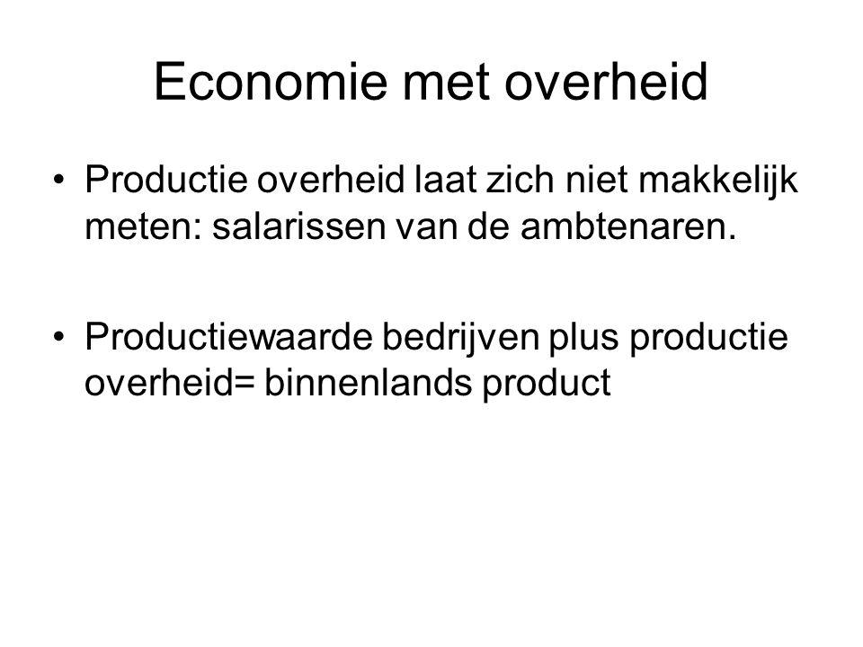 Economie met overheid Productie overheid laat zich niet makkelijk meten: salarissen van de ambtenaren.