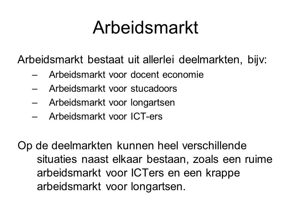 Arbeidsmarkt Arbeidsmarkt bestaat uit allerlei deelmarkten, bijv: