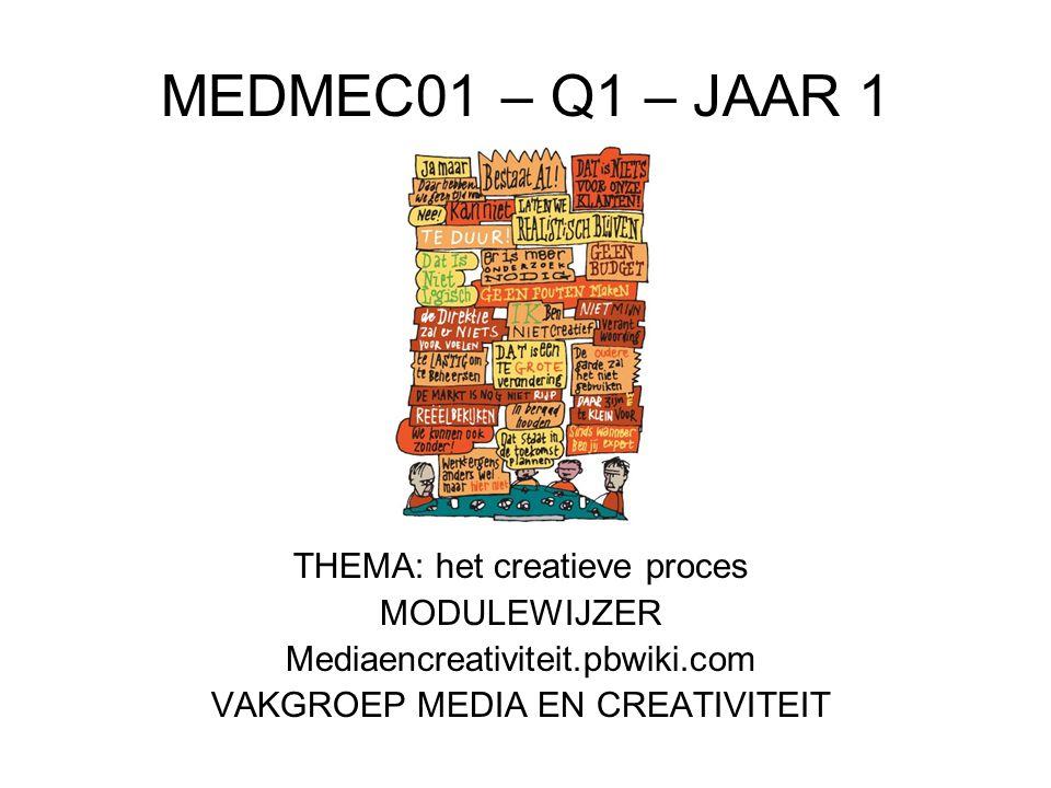 MEDMEC01 – Q1 – JAAR 1 THEMA: het creatieve proces MODULEWIJZER