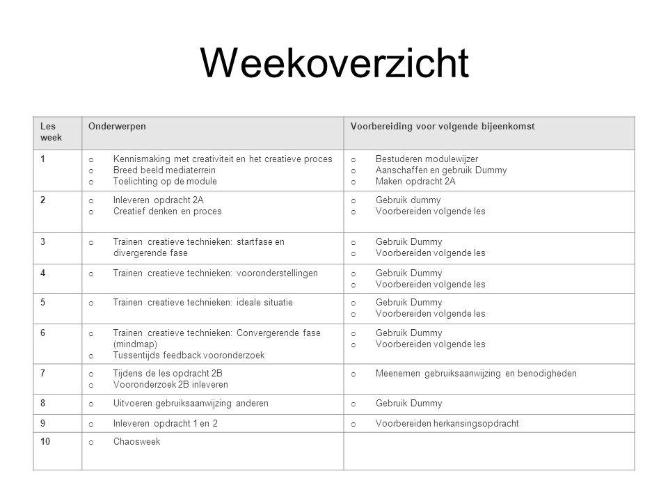 Weekoverzicht Les week Onderwerpen