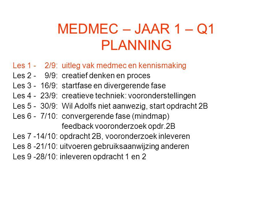 MEDMEC – JAAR 1 – Q1 PLANNING