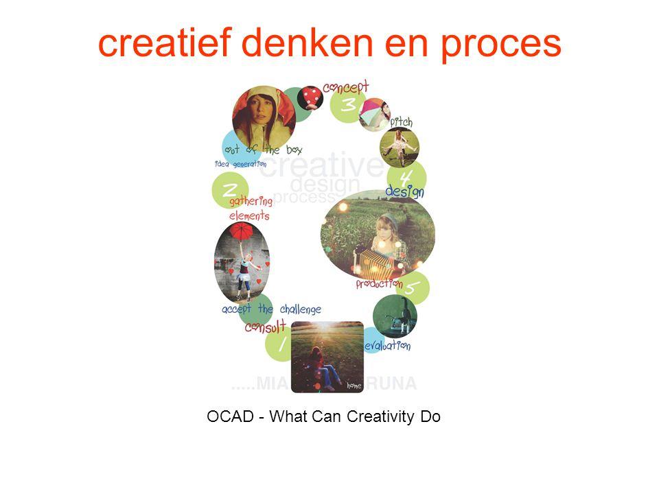 creatief denken en proces